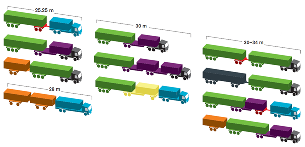 High capacity transport vehicles